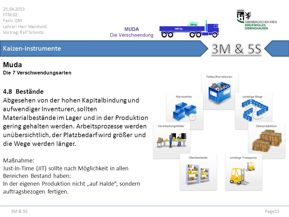 3M & 5S 25.04.2013 FTM 02 Fach: QM Lehrer: Herr Weinhold Vortrag: Ralf Schmitz Page13 Kaizen-Instrumente Die 7 Verschwendungsarten Muda 4.8 Bestände A