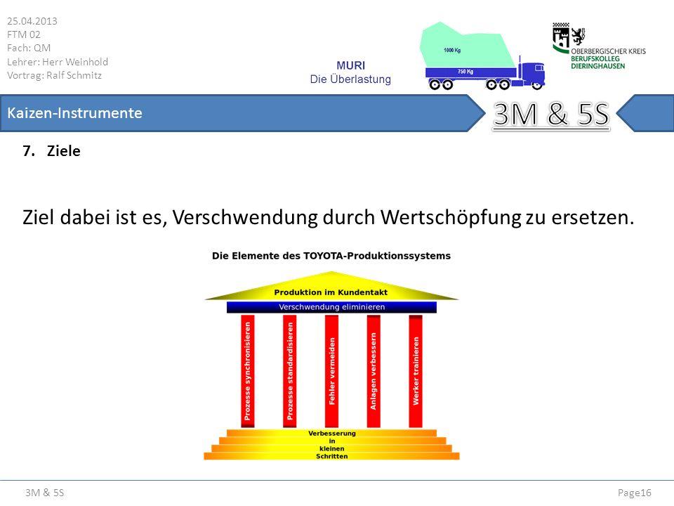 3M & 5S 25.04.2013 FTM 02 Fach: QM Lehrer: Herr Weinhold Vortrag: Ralf Schmitz Page16 Kaizen-Instrumente 7. Ziele Ziel dabei ist es, Verschwendung dur