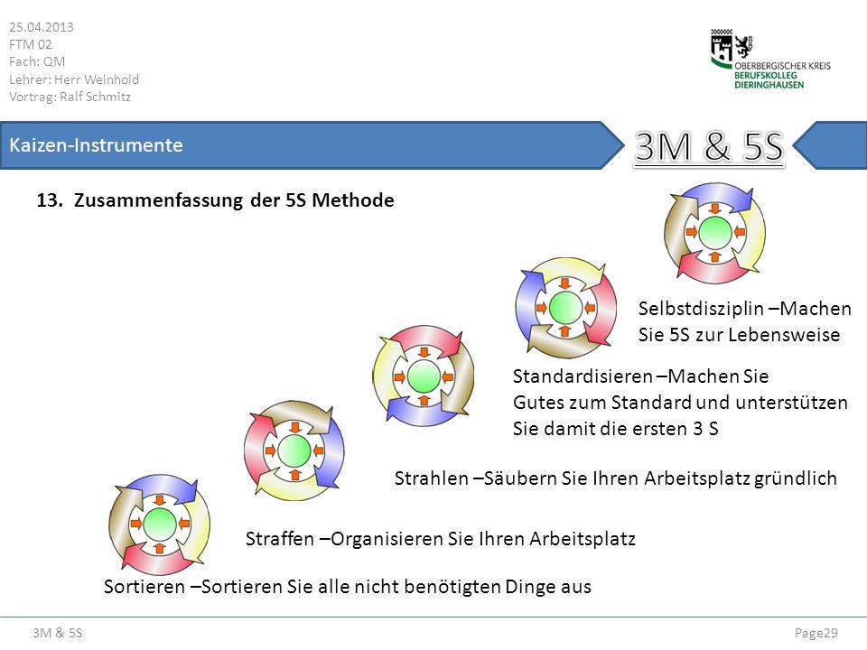 3M & 5S 25.04.2013 FTM 02 Fach: QM Lehrer: Herr Weinhold Vortrag: Ralf Schmitz Page29 Kaizen-Instrumente 13. Zusammenfassung der 5S Methode Selbstdisz