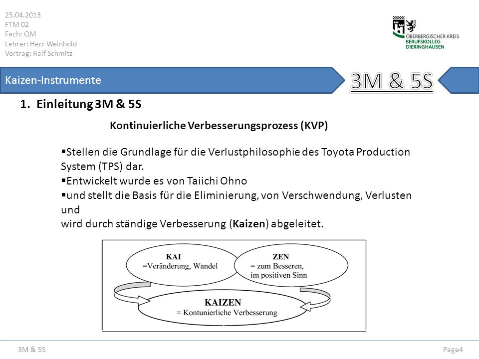 3M & 5S 25.04.2013 FTM 02 Fach: QM Lehrer: Herr Weinhold Vortrag: Ralf Schmitz Page5 Kaizen-Instrumente 2.Grundlagen Kaizen funktioniert nur als Gesamtkonzept Wichtigste Grundlagen 1.
