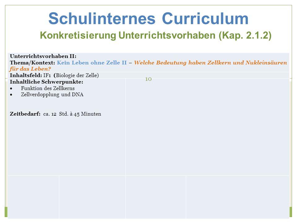 Schulinternes Curriculum Konkretisierung Unterrichtsvorhaben (Kap. 2.1.2) Unterrichtsvorhaben II: Thema/Kontext: Kein Leben ohne Zelle II – Welche Bed