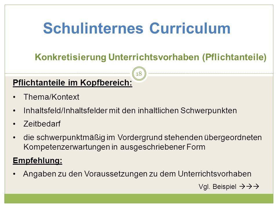 Schulinternes Curriculum Konkretisierung Unterrichtsvorhaben (Pflichtanteile) Pflichtanteile im Kopfbereich: Thema/Kontext Inhaltsfeld/Inhaltsfelder m