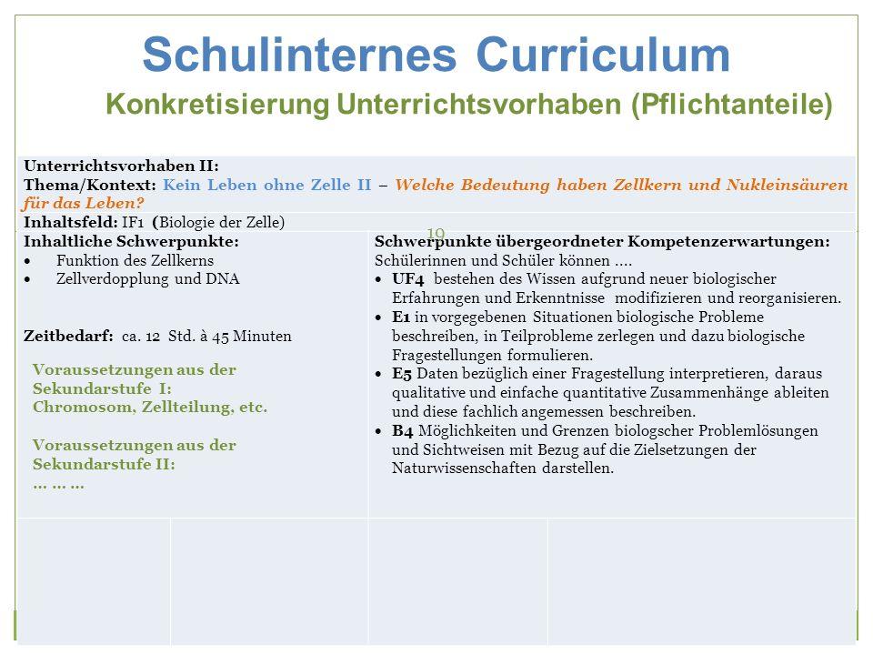 Schulinternes Curriculum Konkretisierung Unterrichtsvorhaben (Pflichtanteile) Unterrichtsvorhaben II: Thema/Kontext: Kein Leben ohne Zelle II – Welche
