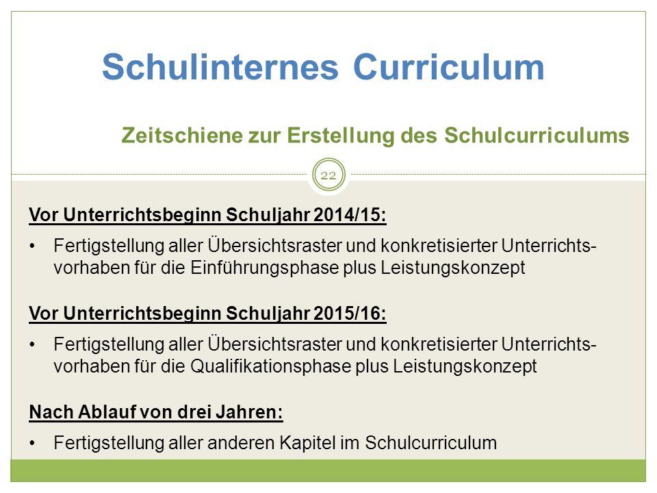 Schulinternes Curriculum Zeitschiene zur Erstellung des Schulcurriculums Vor Unterrichtsbeginn Schuljahr 2014/15: Fertigstellung aller Übersichtsraste