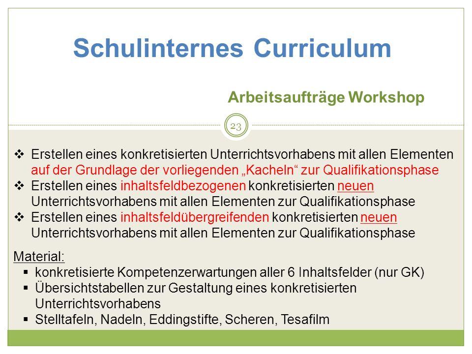 Schulinternes Curriculum Arbeitsaufträge Workshop Erstellen eines konkretisierten Unterrichtsvorhabens mit allen Elementen auf der Grundlage der vorli