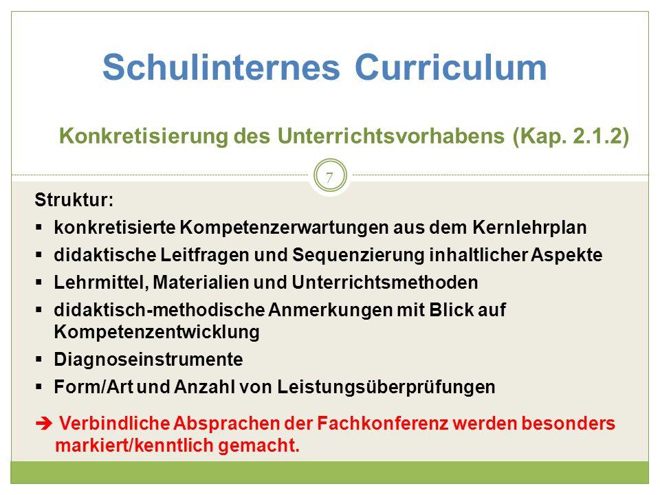 Schulinternes Curriculum Konkretisierung des Unterrichtsvorhabens (Kap. 2.1.2) Struktur: konkretisierte Kompetenzerwartungen aus dem Kernlehrplan dida