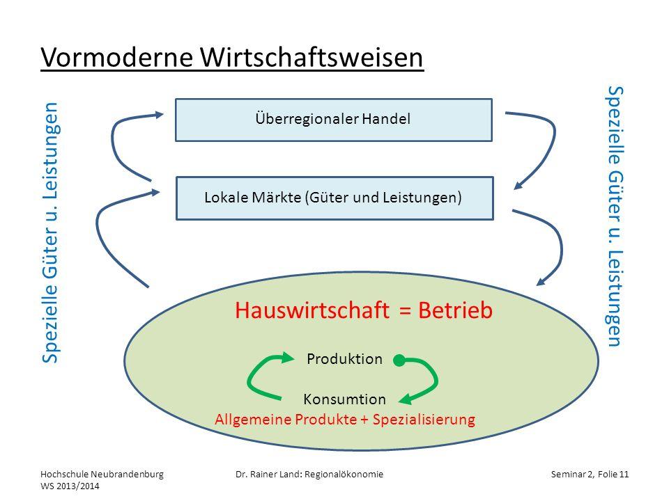 Vormoderne Wirtschaftsweisen Hochschule Neubrandenburg WS 2013/2014 Dr. Rainer Land: RegionalökonomieSeminar 2, Folie 11 Hauswirtschaft = Betrieb Prod