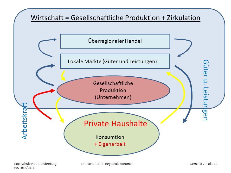 Wirtschaft = Gesellschaftliche Produktion + Zirkulation Hochschule Neubrandenburg WS 2013/2014 Dr. Rainer Land: RegionalökonomieSeminar 2, Folie 12 Pr