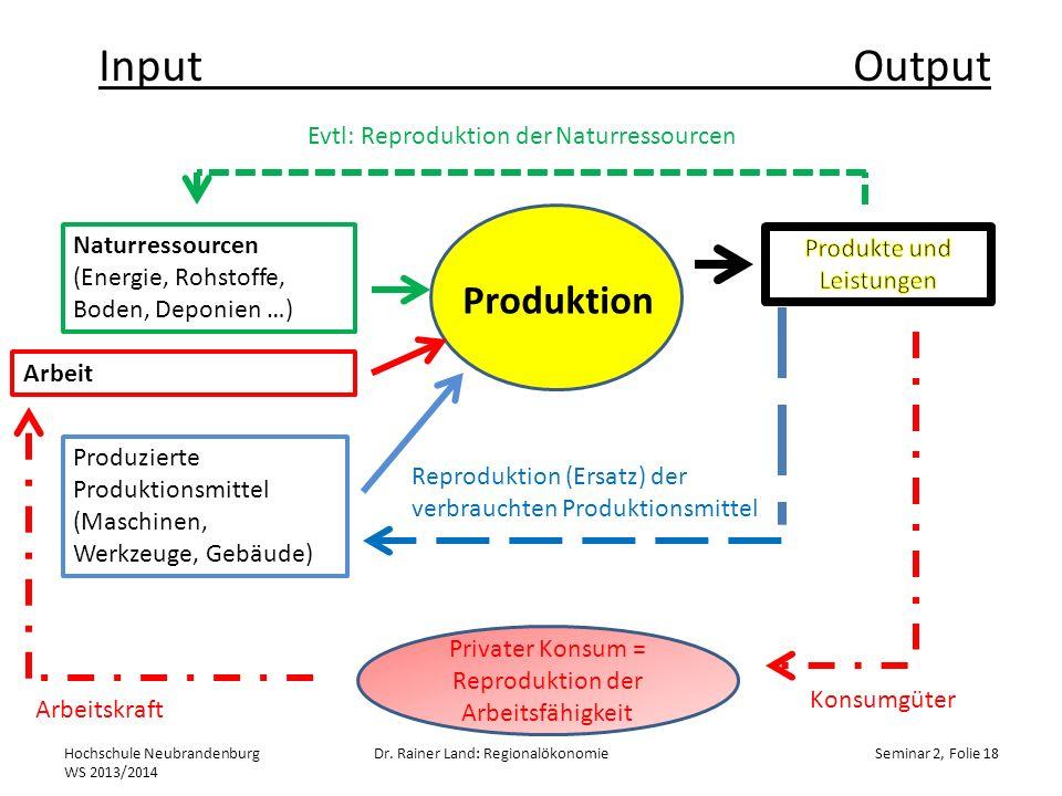 Input Output Hochschule Neubrandenburg WS 2013/2014 Dr. Rainer Land: RegionalökonomieSeminar 2, Folie 18 Produktion Naturressourcen (Energie, Rohstoff