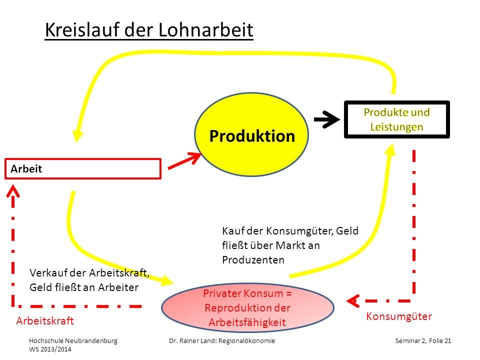 Kreislauf der Lohnarbeit Hochschule Neubrandenburg WS 2013/2014 Dr. Rainer Land: RegionalökonomieSeminar 2, Folie 21 Produktion Arbeit Privater Konsum
