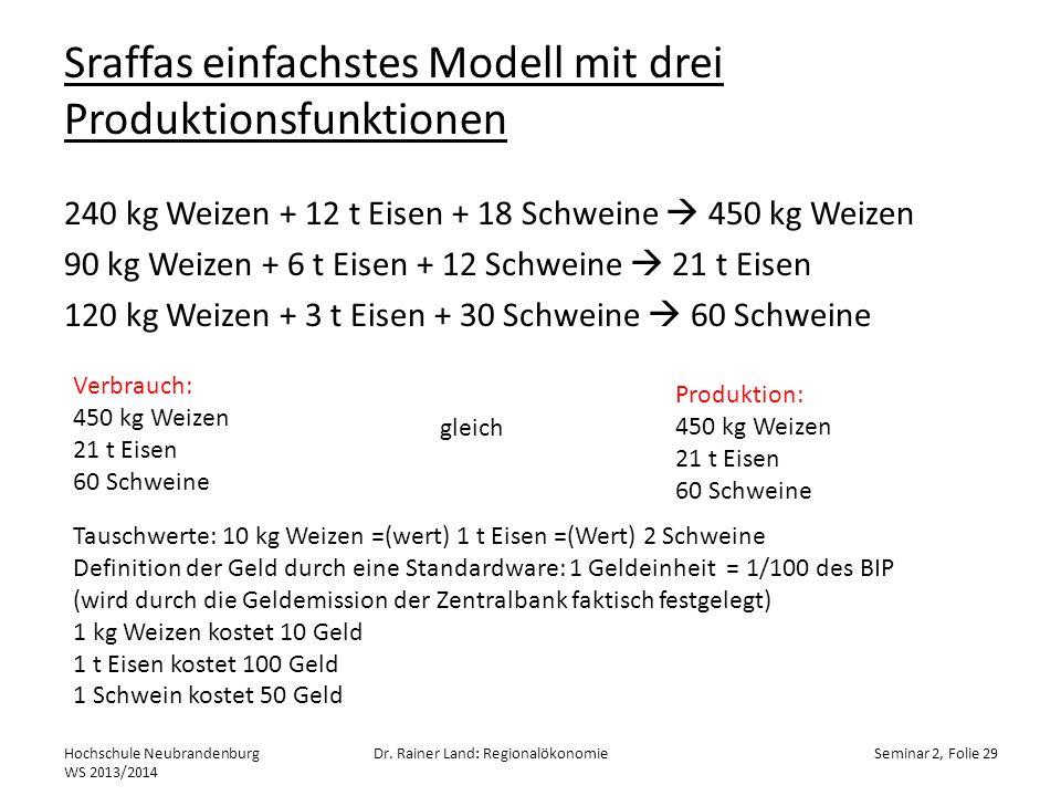 Sraffas einfachstes Modell mit drei Produktionsfunktionen 240 kg Weizen + 12 t Eisen + 18 Schweine 450 kg Weizen 90 kg Weizen + 6 t Eisen + 12 Schwein