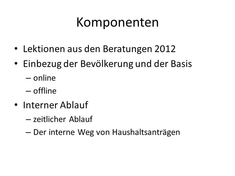 Komponenten Lektionen aus den Beratungen 2012 Einbezug der Bevölkerung und der Basis – online – offline Interner Ablauf – zeitlicher Ablauf – Der inte