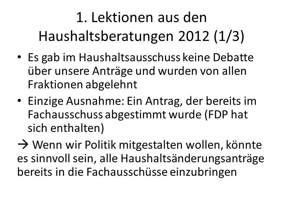 1. Lektionen aus den Haushaltsberatungen 2012 (1/3) Es gab im Haushaltsausschuss keine Debatte über unsere Anträge und wurden von allen Fraktionen abg