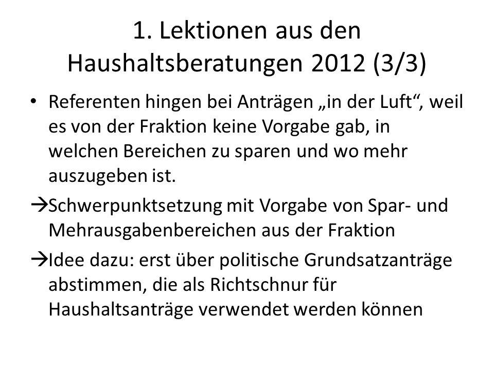 1. Lektionen aus den Haushaltsberatungen 2012 (3/3) Referenten hingen bei Anträgen in der Luft, weil es von der Fraktion keine Vorgabe gab, in welchen