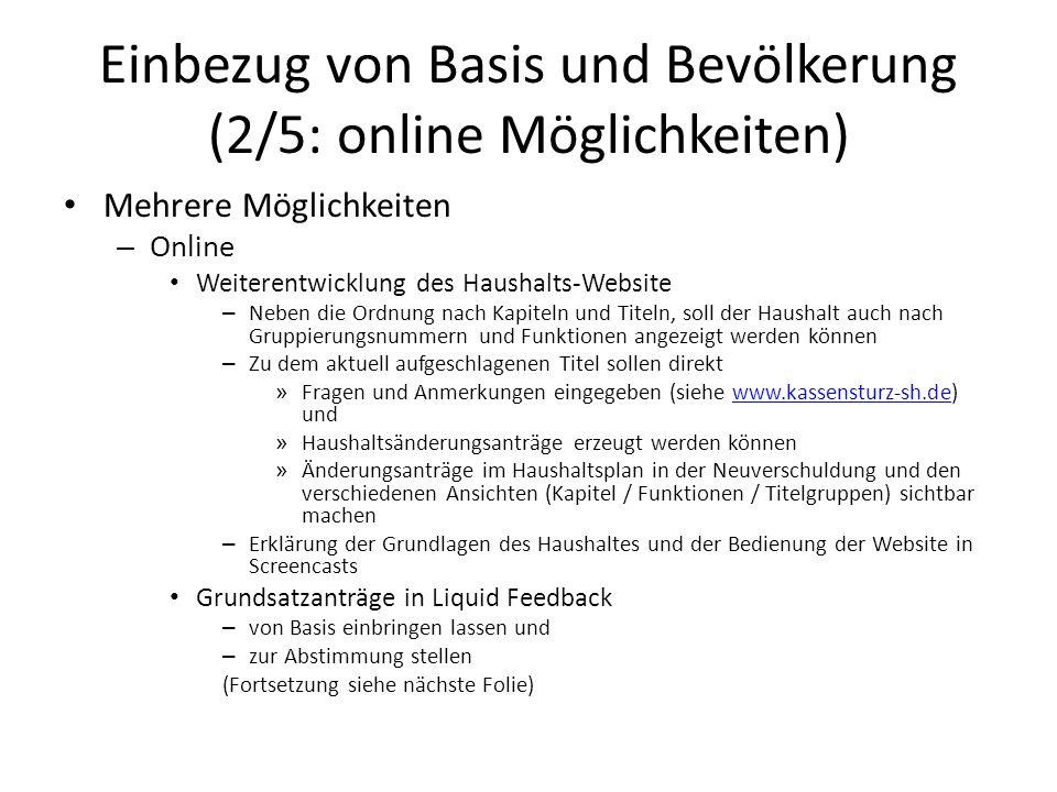 Einbezug von Basis und Bevölkerung (2/5: online Möglichkeiten) Mehrere Möglichkeiten – Online Weiterentwicklung des Haushalts-Website – Neben die Ordn