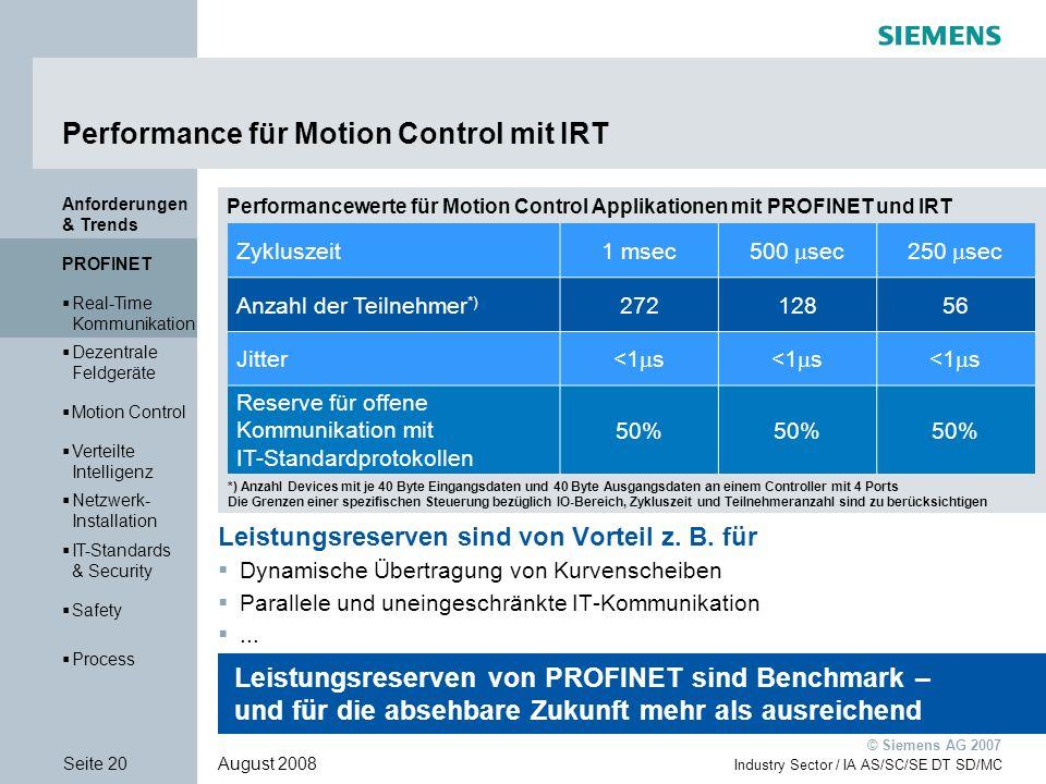 Anforderungen & Trends PROFINET Real-Time Kommunikation Real-Time Kommunikation Dezentrale Feldgeräte Dezentrale Feldgeräte Motion Control Verteilte I