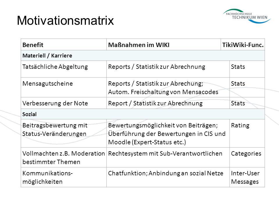 Motivationsmatrix BenefitMaßnahmen im WIKITikiWiki-Func. Materiell / Karriere Tatsächliche AbgeltungReports / Statistik zur AbrechnungStats Mensagutsc