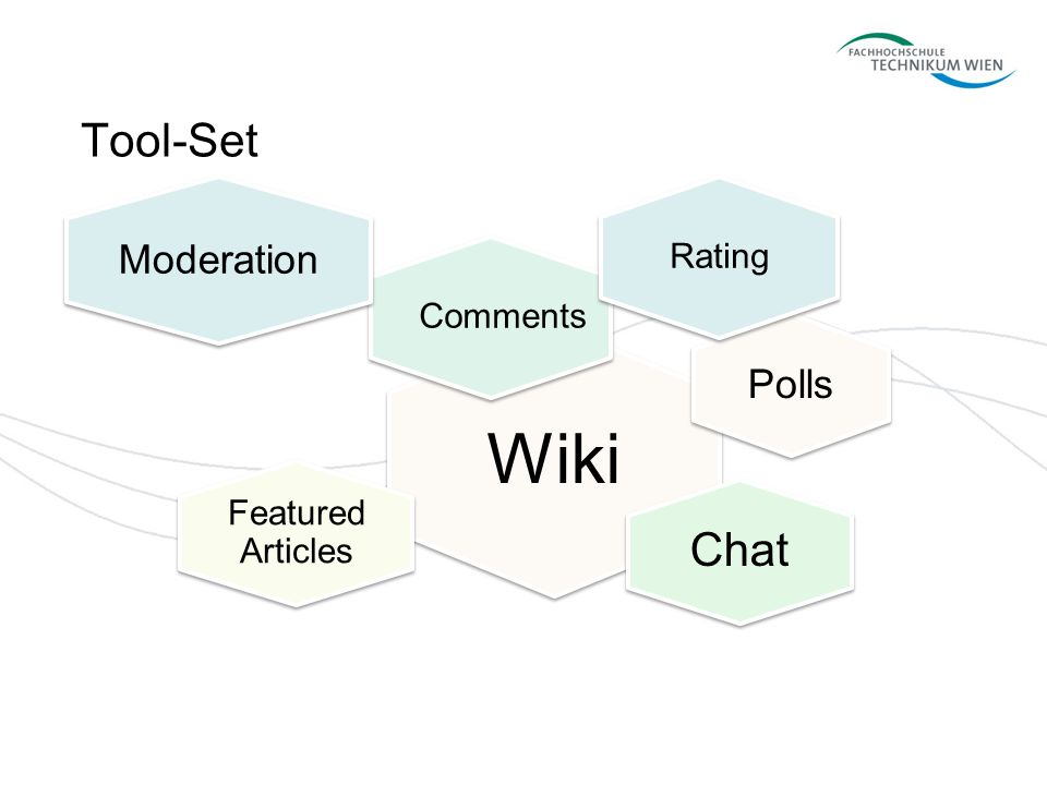 Wiki Tool-Set Polls Featured Articles Comments Rating Chat Moderation