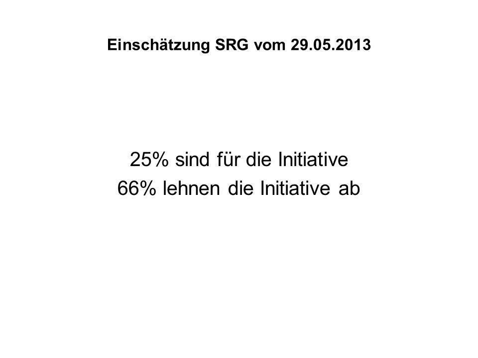 Einschätzung SRG vom 29.05.2013 25% sind für die Initiative 66% lehnen die Initiative ab