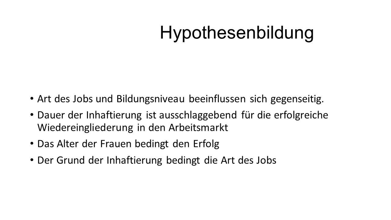 Hypothesenbildung Art des Jobs und Bildungsniveau beeinflussen sich gegenseitig. Dauer der Inhaftierung ist ausschlaggebend für die erfolgreiche Wiede
