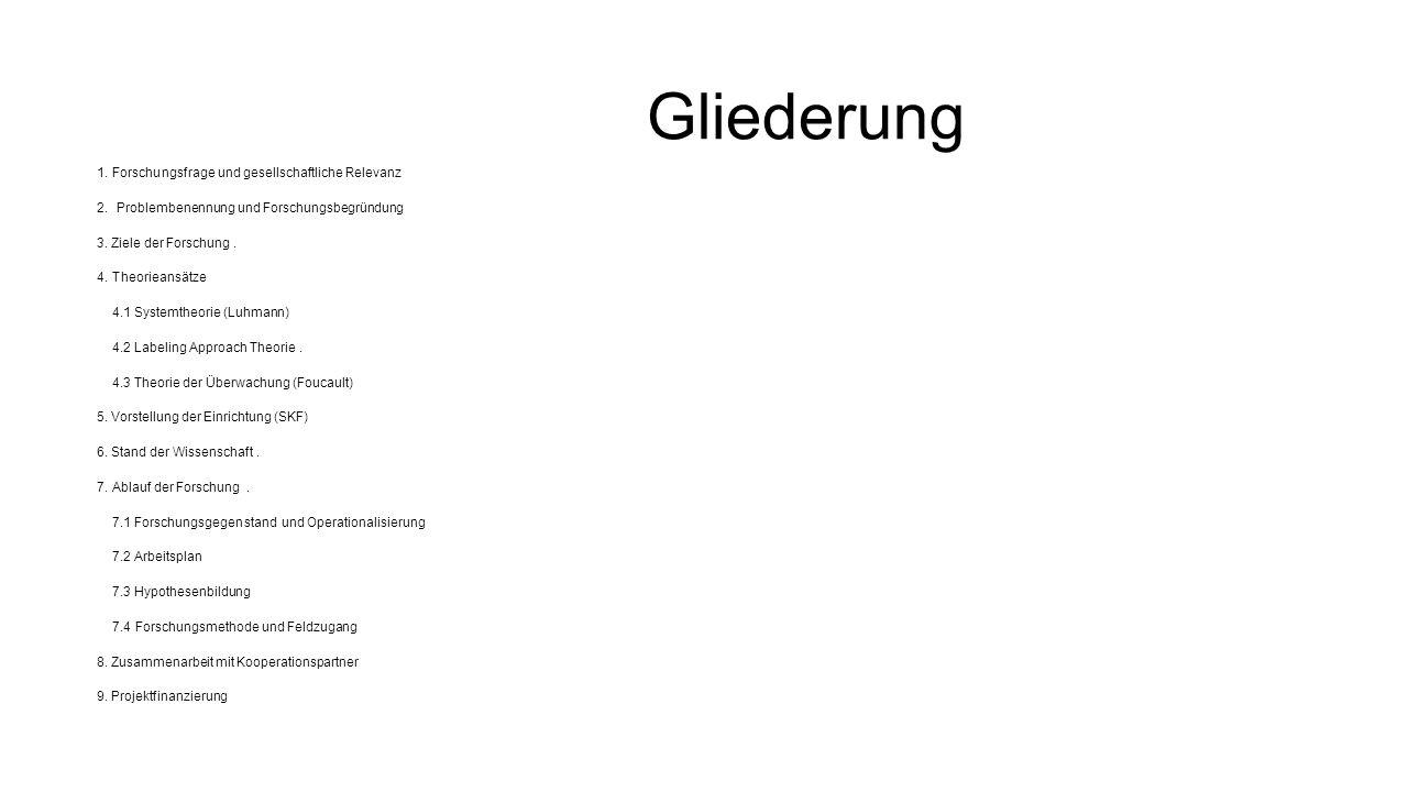Gliederung 1. Forschungsfrage und gesellschaftliche Relevanz 2. Problembenennung und Forschungsbegründung 3. Ziele der Forschung. 4. Theorieansätze 4.
