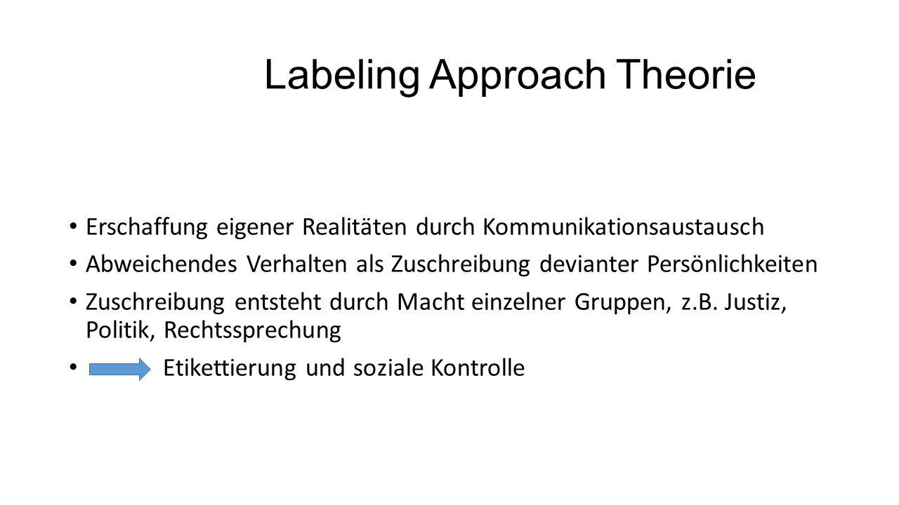 Labeling Approach Theorie Erschaffung eigener Realitäten durch Kommunikationsaustausch Abweichendes Verhalten als Zuschreibung devianter Persönlichkei