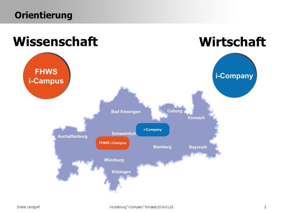 Orientierung Dieter LandgrafVorstellung i-Company Konzept 2014.01.202 Wissenschaft Wirtschaft