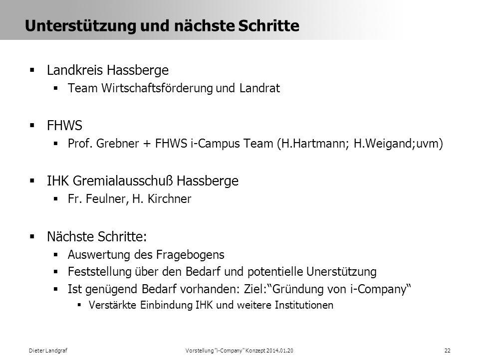 Unterstützung und nächste Schritte Landkreis Hassberge Team Wirtschaftsförderung und Landrat FHWS Prof.