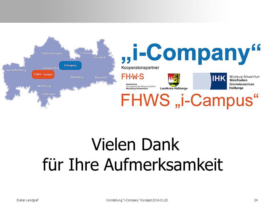 Dieter LandgrafVorstellung i-Company Konzept 2014.01.2024 Vielen Dank für Ihre Aufmerksamkeit