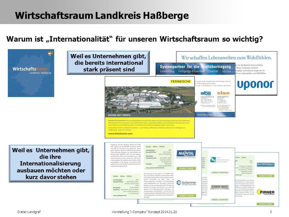 Wirtschaftsraum Landkreis Haßberge Dieter LandgrafVorstellung i-Company Konzept 2014.01.203 Warum ist Internationalität für unseren Wirtschaftsraum so wichtig.