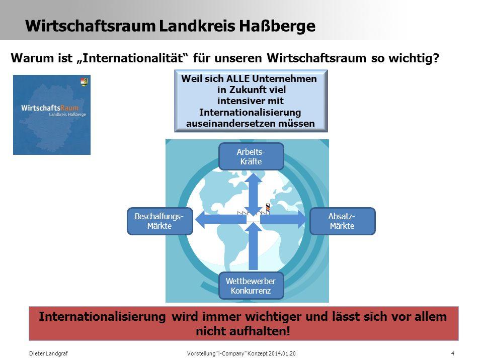 Wirtschaftsraum Landkreis Haßberge Dieter LandgrafVorstellung i-Company Konzept 2014.01.204 Warum ist Internationalität für unseren Wirtschaftsraum so wichtig.