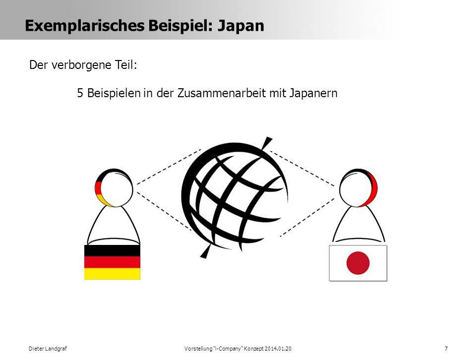 Exemplarisches Beispiel: Japan Dieter LandgrafVorstellung i-Company Konzept 2014.01.207 Der verborgene Teil: 5 Beispielen in der Zusammenarbeit mit Japanern