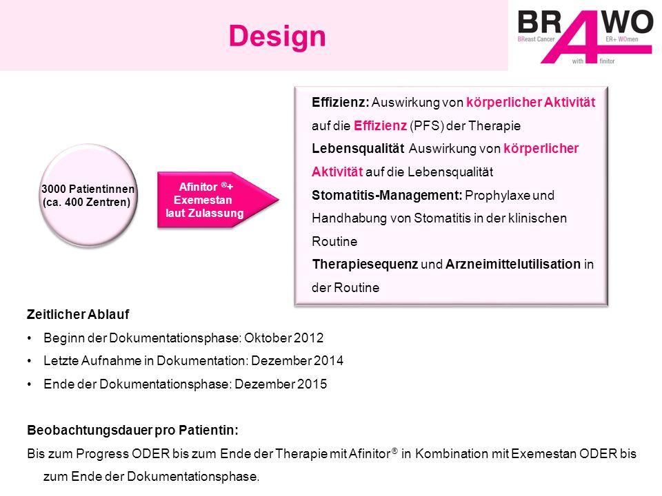 Design Zeitlicher Ablauf Beginn der Dokumentationsphase: Oktober 2012 Letzte Aufnahme in Dokumentation: Dezember 2014 Ende der Dokumentationsphase: De