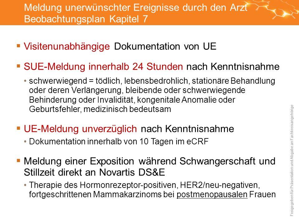 Meldung unerwünschter Ereignisse durch den Arzt Beobachtungsplan Kapitel 7 Visitenunabhängige Dokumentation von UE SUE-Meldung innerhalb 24 Stunden na