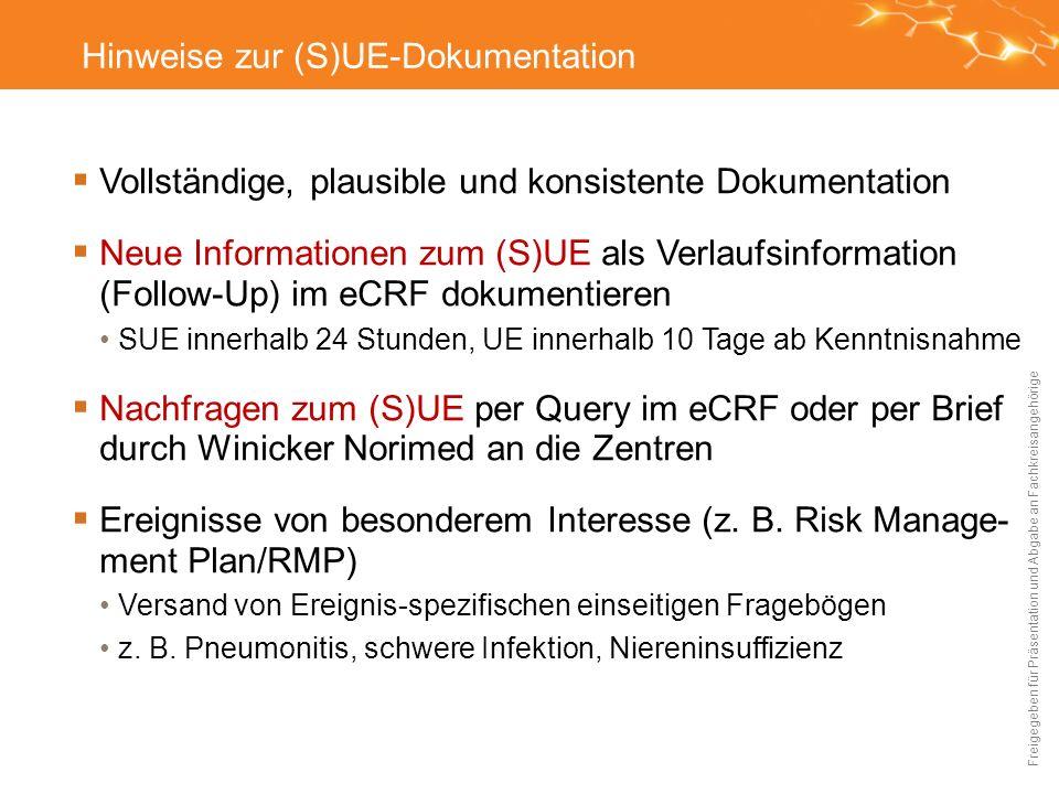 Hinweise zur (S)UE-Dokumentation Vollständige, plausible und konsistente Dokumentation Neue Informationen zum (S)UE als Verlaufsinformation (Follow-Up