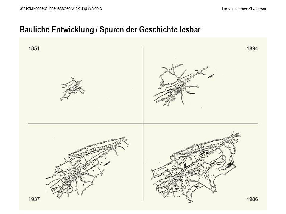 Drey + Riemer Städtebau Leitprojekt Waldbrölbach Perlenkette Strukturkonzept Innenstadtentwicklung Waldbröl