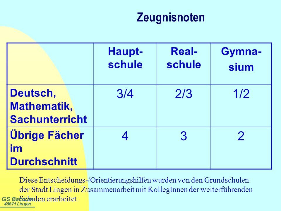 Zeugnisnoten Haupt- schule Real- schule Gymna- sium Deutsch, Mathematik, Sachunterricht 3/42/31/2 Übrige Fächer im Durchschnitt 432 Diese Entscheidung