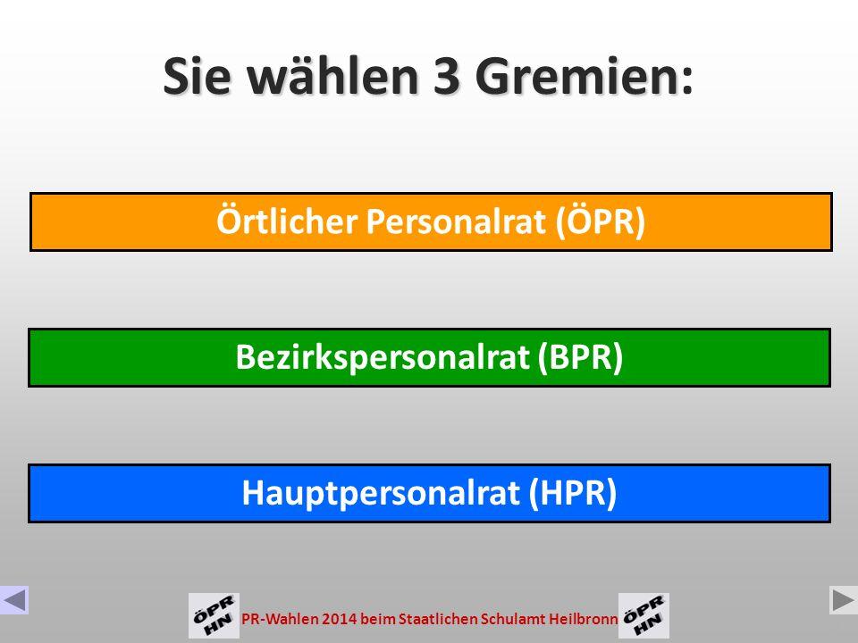 PR-Wahlen 2014 beim Staatlichen Schulamt Heilbronn 12 So gehts mit der Briefwahl: