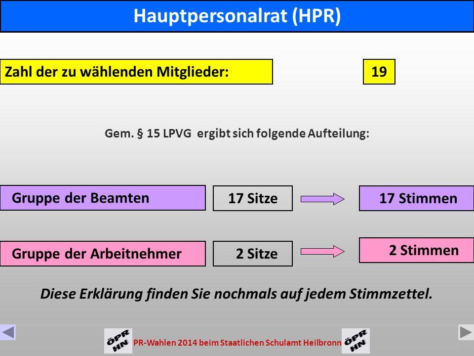 PR-Wahlen 2014 beim Staatlichen Schulamt Heilbronn 4 Zahl der zu wählenden Mitglieder: Gruppe der Arbeitnehmer Gruppe der Beamten 2 Sitze 9 Sitze Bezirkspersonalrat (BPR) 11 9 Stimmen 2 Stimmen Gem.