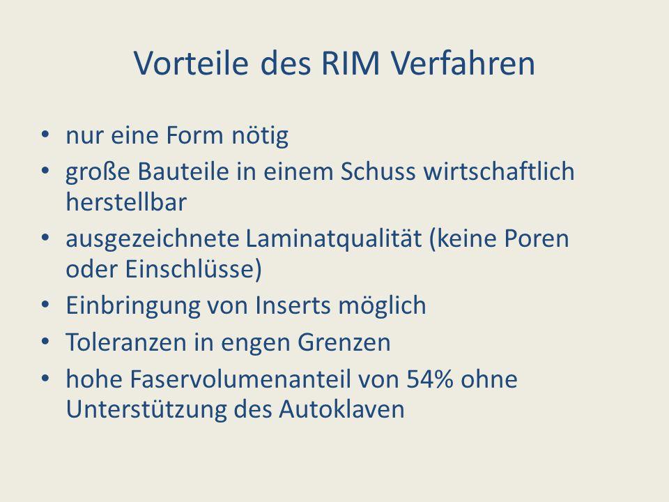 Vorteile des RIM Verfahren nur eine Form nötig große Bauteile in einem Schuss wirtschaftlich herstellbar ausgezeichnete Laminatqualität (keine Poren o