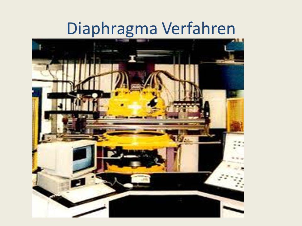 Diaphragma Verfahren