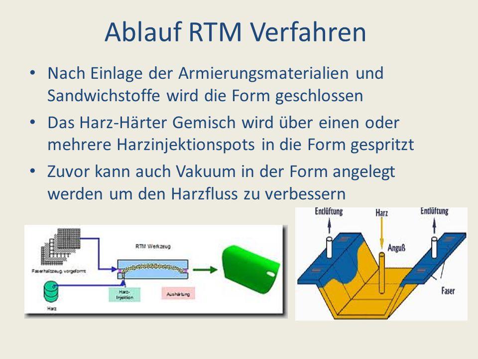 Ablauf RTM Verfahren Nach Einlage der Armierungsmaterialien und Sandwichstoffe wird die Form geschlossen Das Harz-Härter Gemisch wird über einen oder