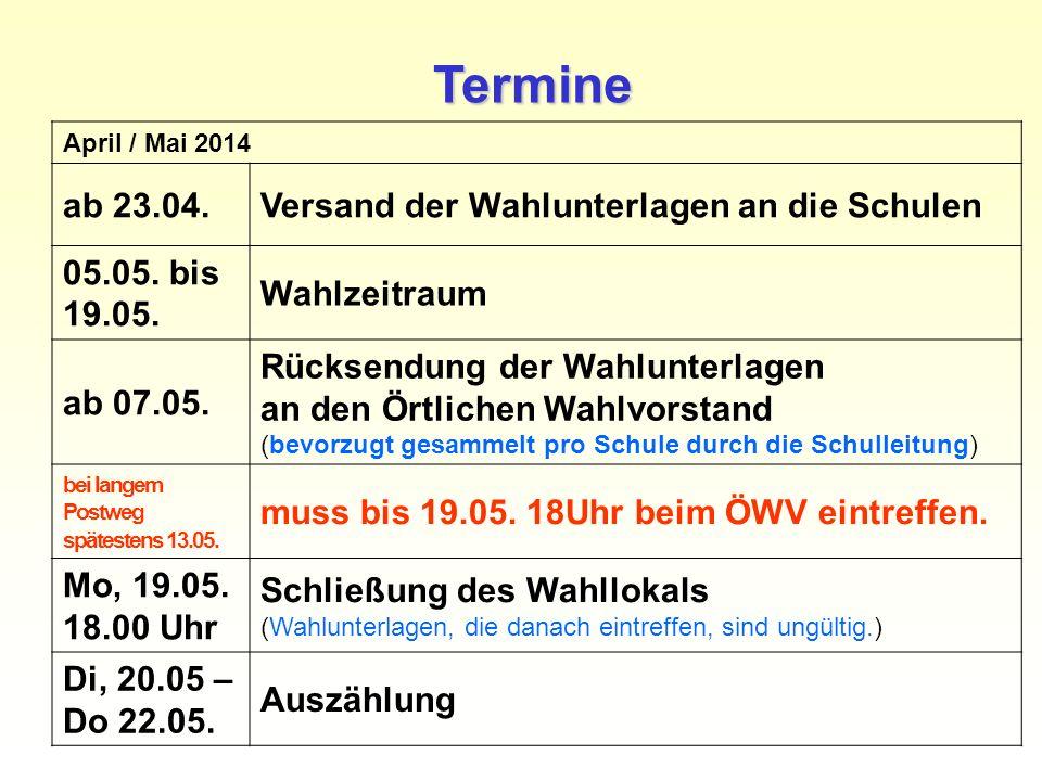 Termine April / Mai 2014 ab 23.04.Versand der Wahlunterlagen an die Schulen 05.05. bis 19.05. Wahlzeitraum ab 07.05. Rücksendung der Wahlunterlagen an