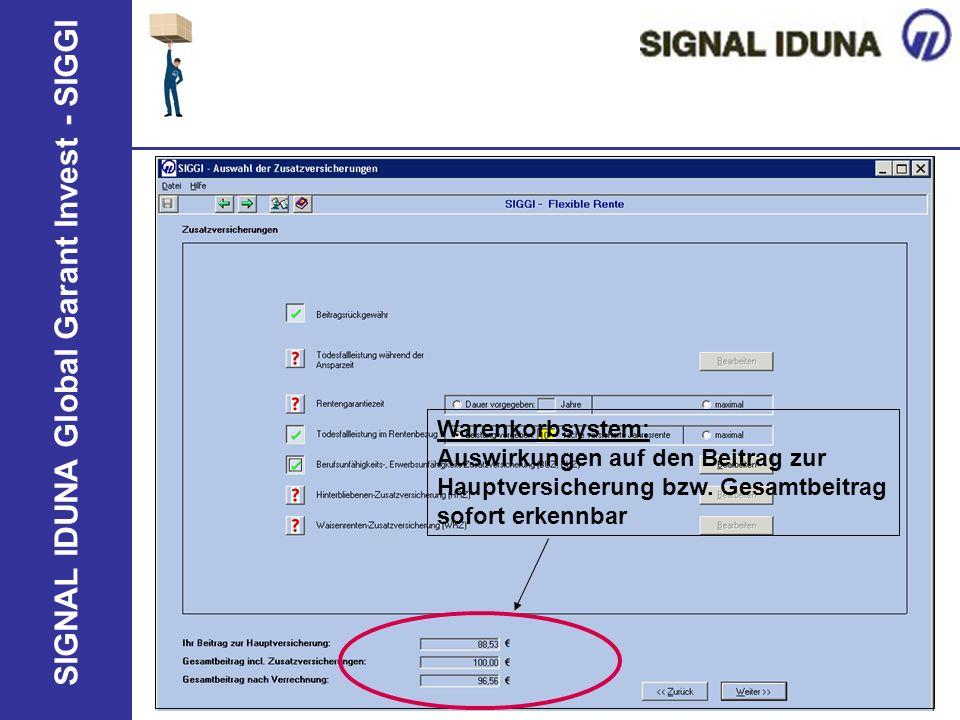 SIGNAL IDUNA Global Garant Invest - SIGGI Warenkorbsystem: Auswirkungen auf den Beitrag zur Hauptversicherung bzw. Gesamtbeitrag sofort erkennbar