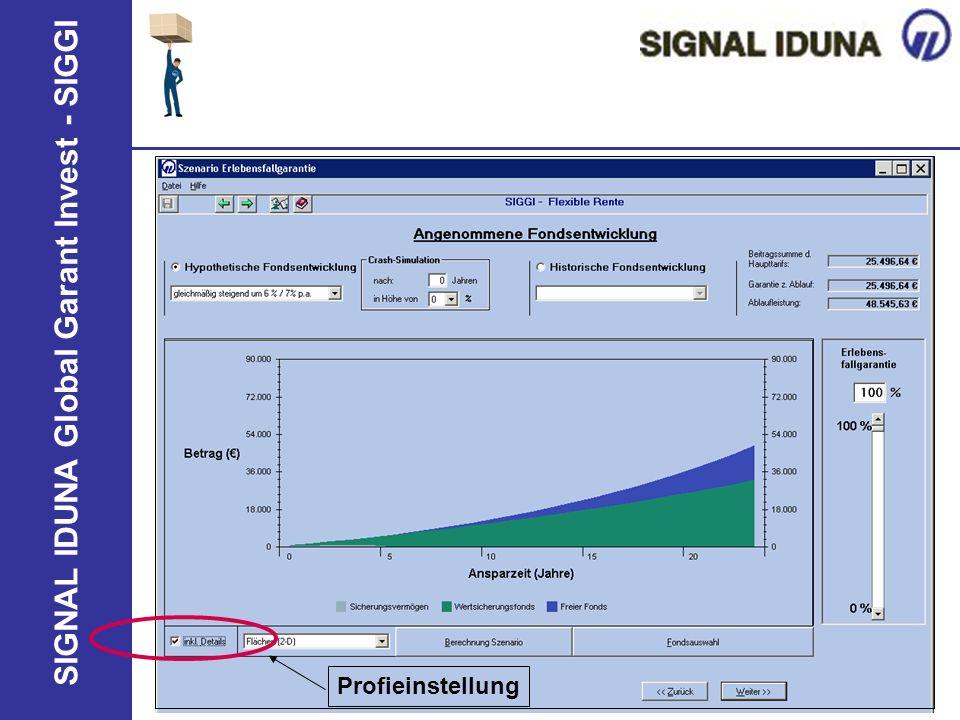 SIGNAL IDUNA Global Garant Invest - SIGGI Profieinstellung
