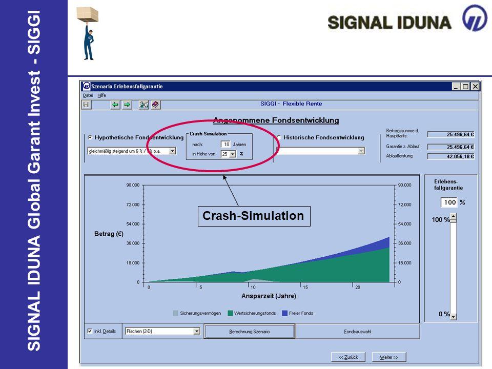 SIGNAL IDUNA Global Garant Invest - SIGGI Crash-Simulation
