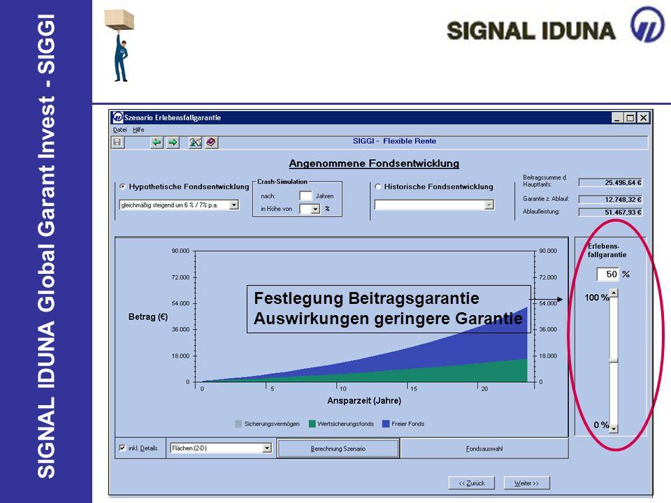 SIGNAL IDUNA Global Garant Invest - SIGGI Festlegung Beitragsgarantie Auswirkungen geringere Garantie