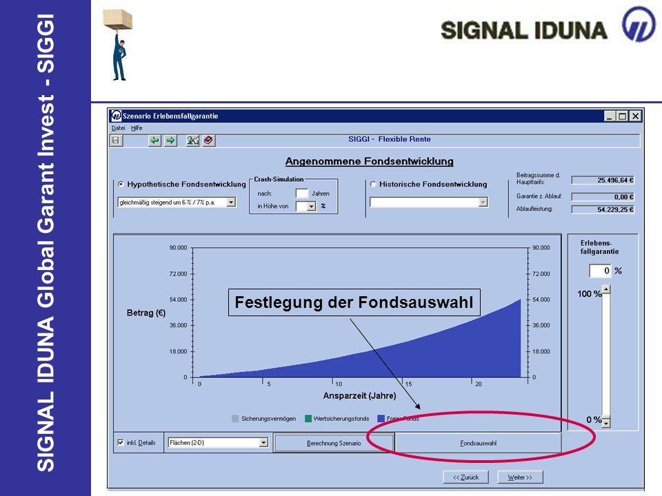 SIGNAL IDUNA Global Garant Invest - SIGGI Festlegung der Fondsauswahl