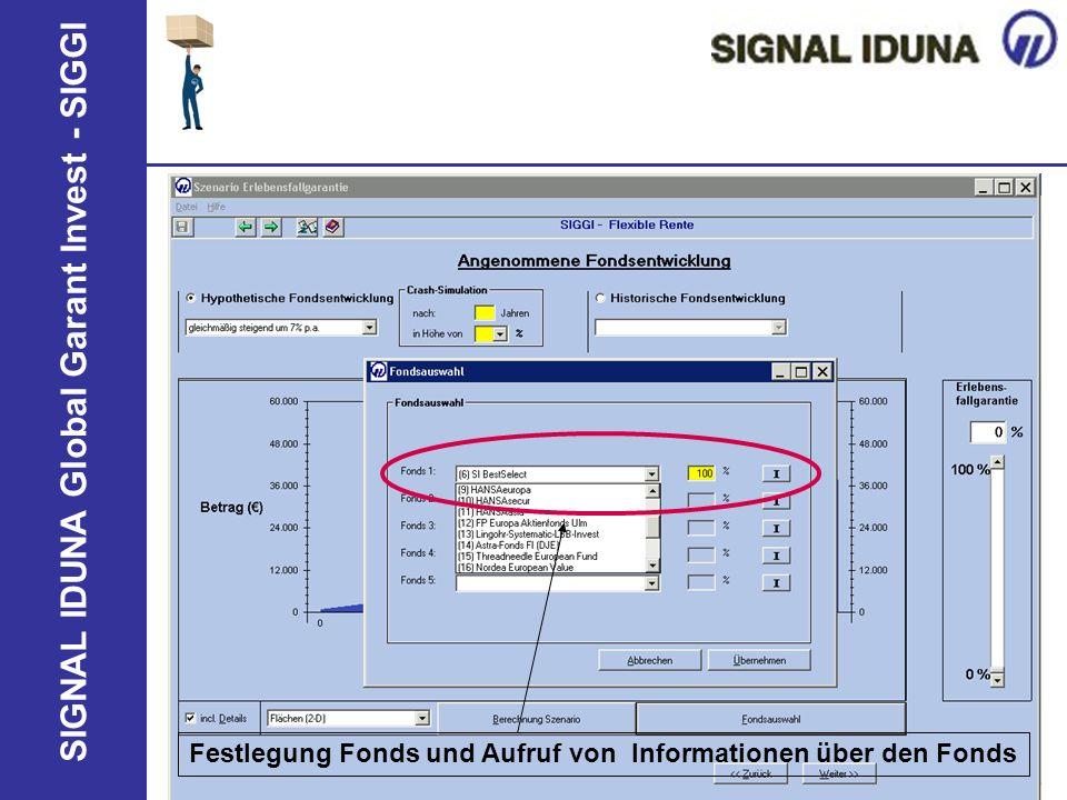 SIGNAL IDUNA Global Garant Invest - SIGGI Festlegung Fonds und Aufruf von Informationen über den Fonds