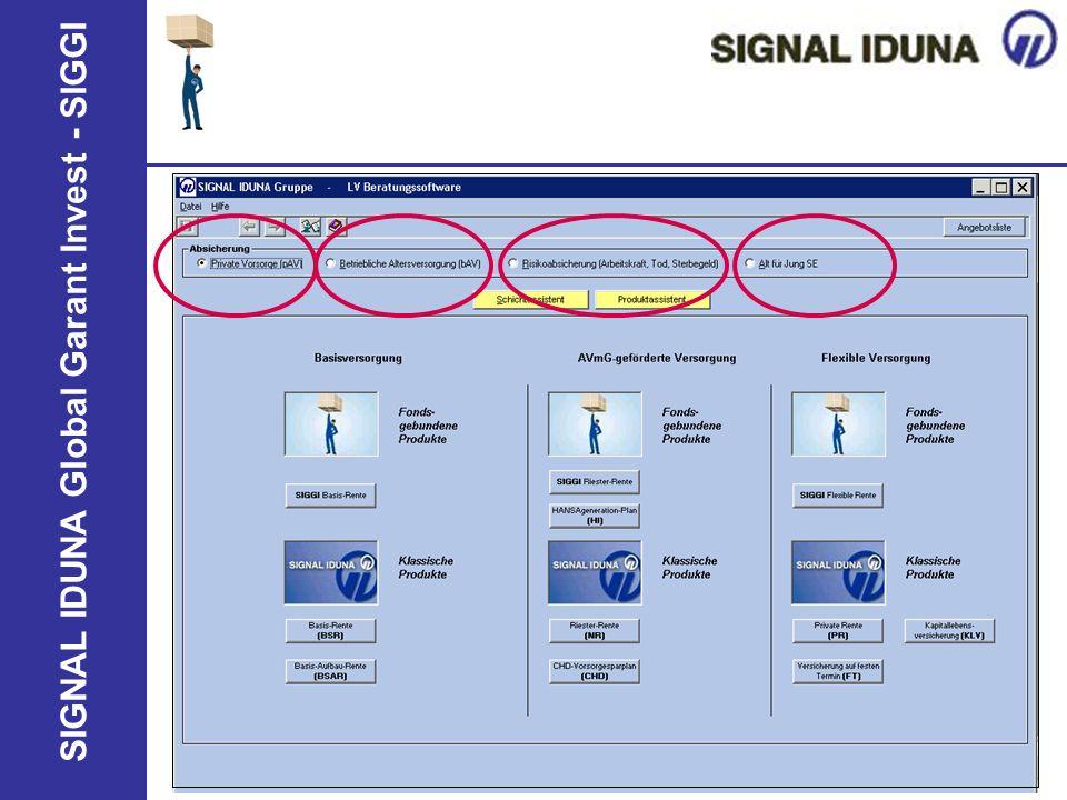 SIGNAL IDUNA Global Garant Invest - SIGGI